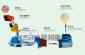 制砂机生产线设备/鹅卵石制砂生产线/制砂机